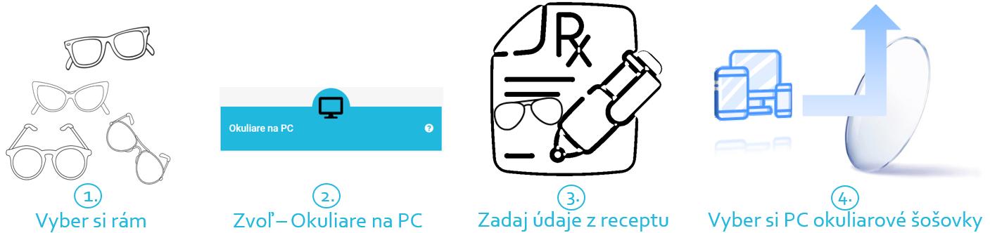 Ako nakupovať - okuliare na PC