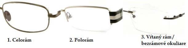 11973d1a6 Rámy na okuliare podľa materiálu: