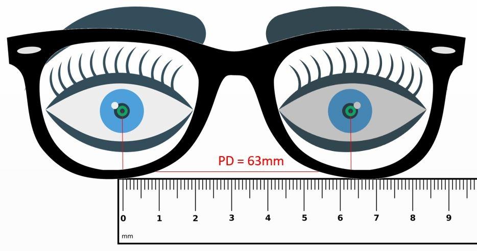 Prečo merať PD?
